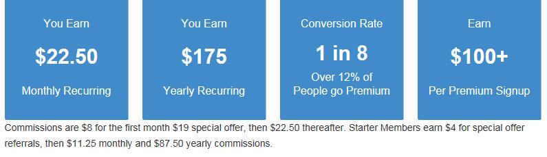 earn from WA