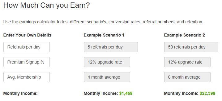 WA income